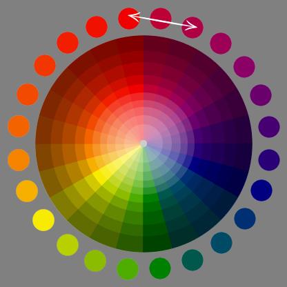shade-tint-wheel analagous