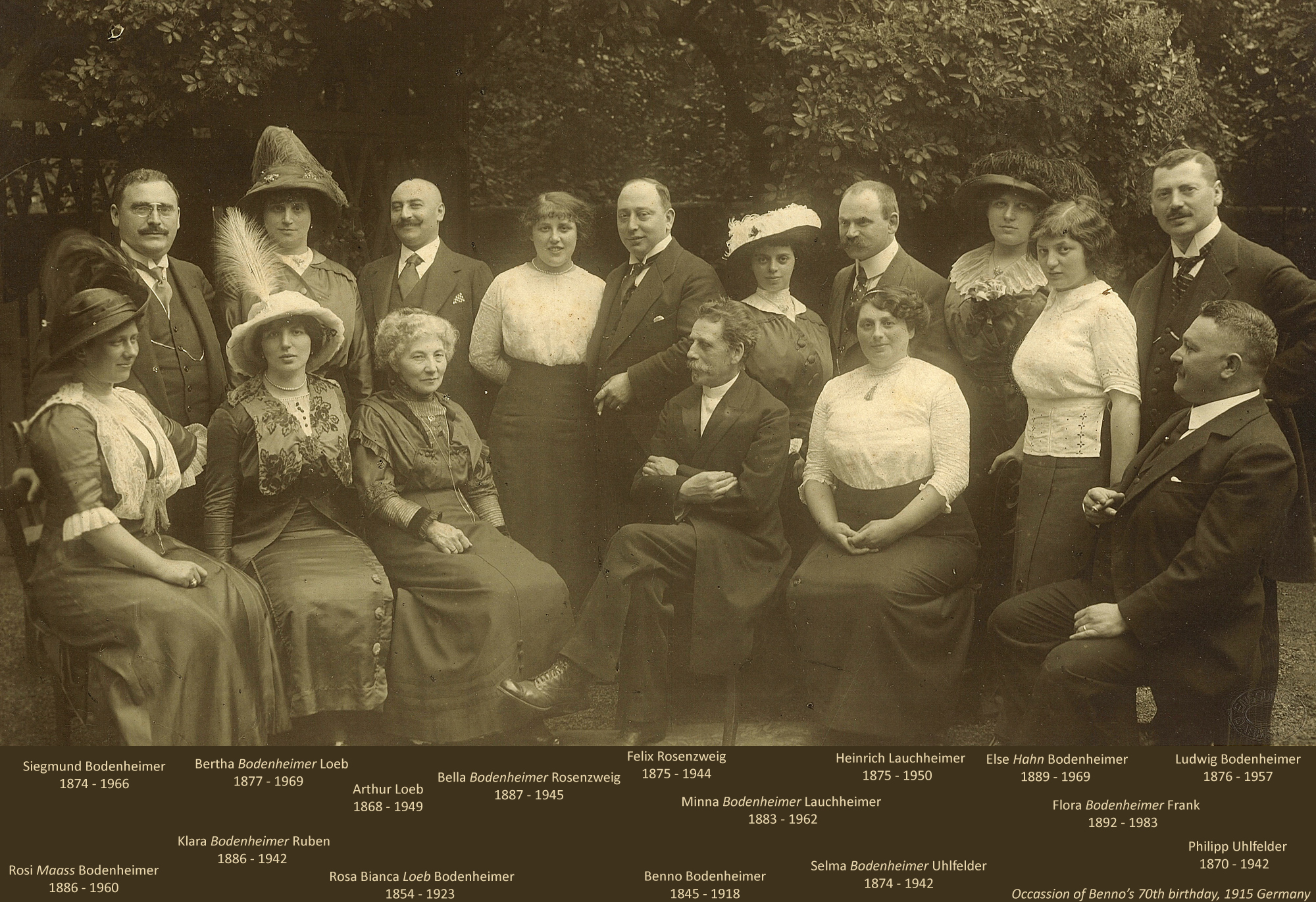 Photo 6 - Benno Bodenheimer with family circa 1915 - cleaned annotated