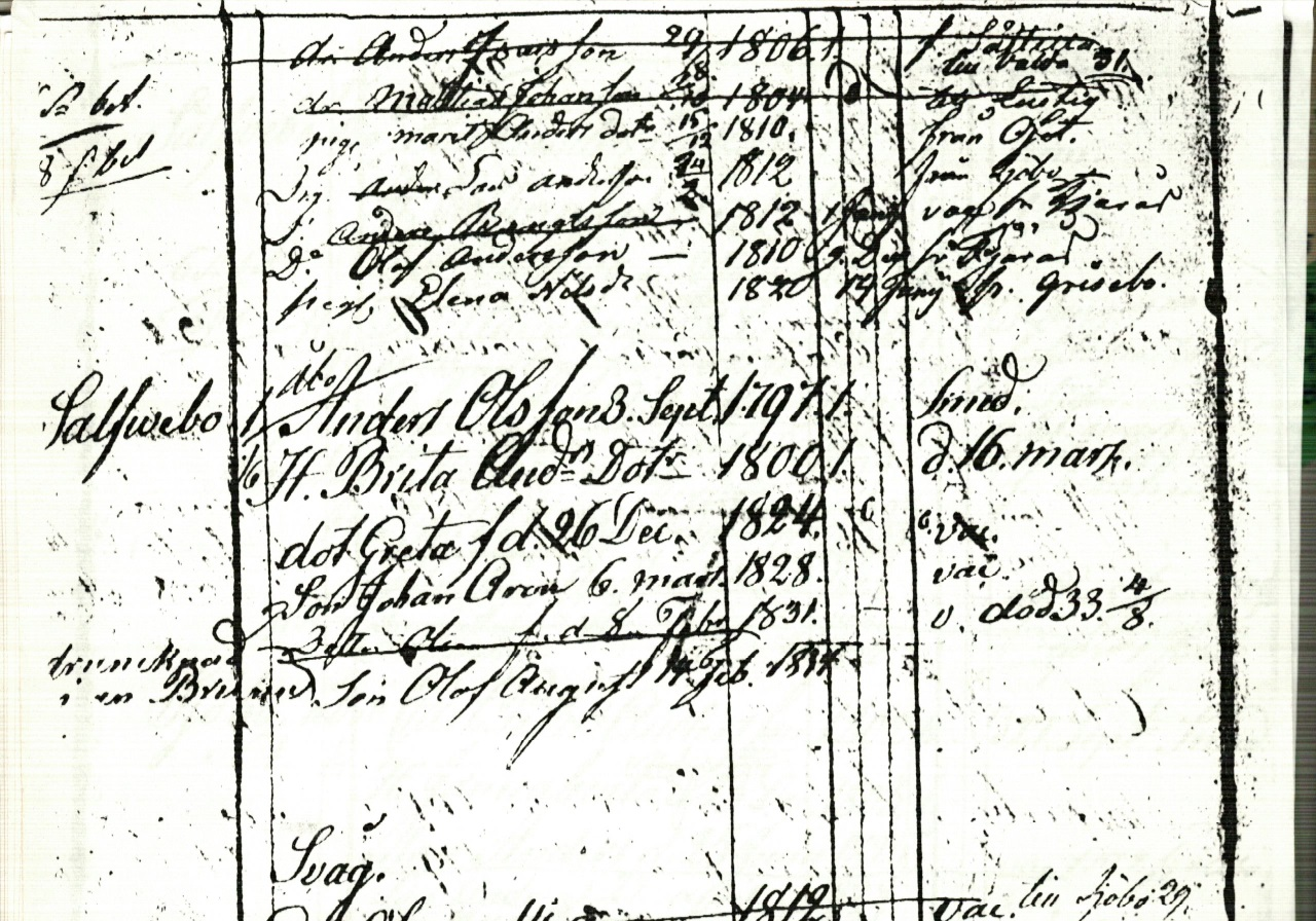 Household Register 1835