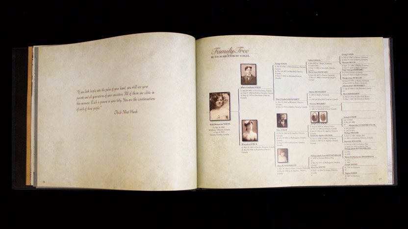 Creating a mycanvas family history book mycanvas for Ancestry book templates