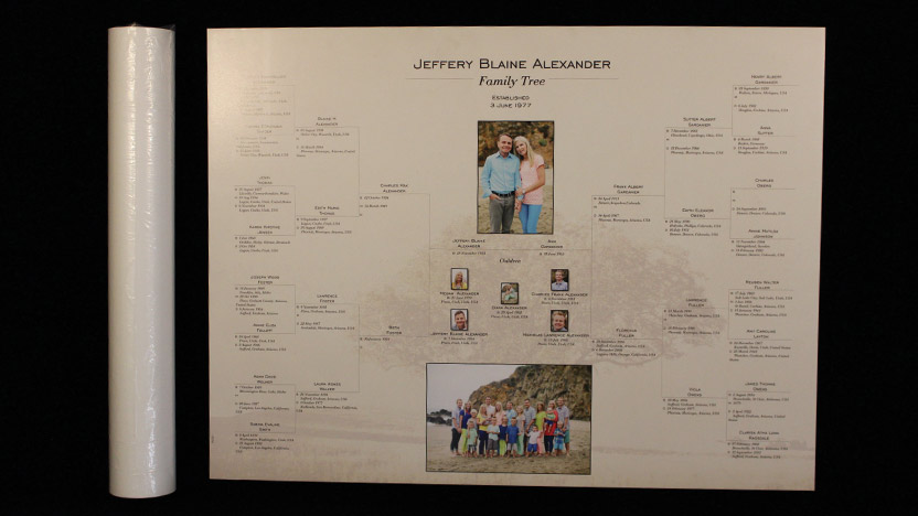 printed-mycanvas-family-tree-poster-combination