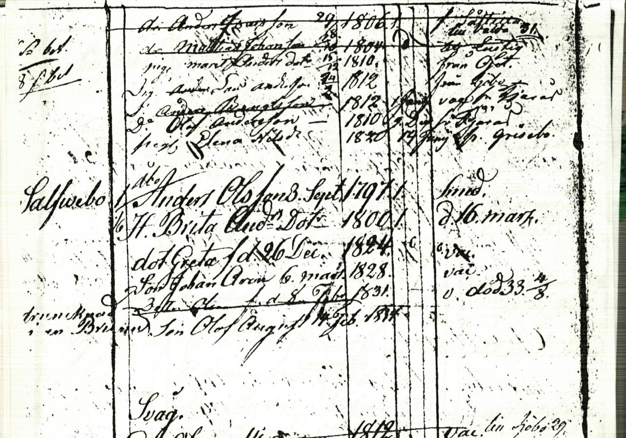 Household Register 1835
