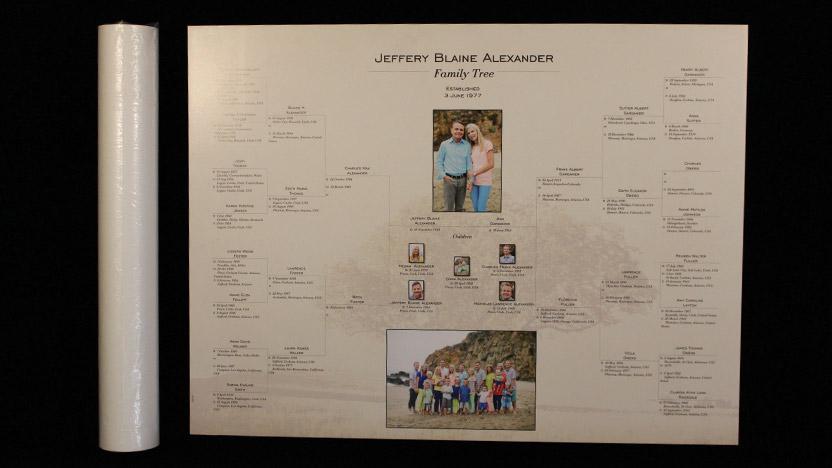 printed-mycanvas-family-tree-poster-combination